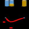 缶ビールの重心定理