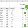 名簿番号管理に便利な行番号を返すROW関数【エクセル練習】