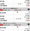 8月26日27日の回顧 絶対軸馬が勝率62.5%と好調!