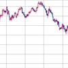 永遠に下がり続ける株などない、何故ならば・・・