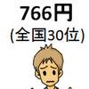 香川県の副業状況