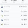 初めての東京マラソン落選【2016年9月16日夜ラン】
