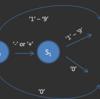 整数を表す文字列を受理するオートマトン②
