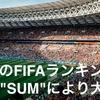 """日本は61位から55位へ!W杯後の最新FIFAランキングは新方式""""SUM""""により大変動!"""