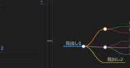 Visual Studio Code を使ってマインドマップをマークダウン記法で書く