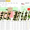 おっさん佐山のバイナリオプション 本日のトレード!!