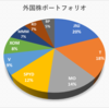 2020年10月の売買記録、保有資産状況(外国株)