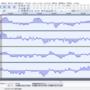 YouTube 動画アップロード時の音声ビットレート/形式について(その一)