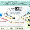 平成28年熊本地震、被災地への義援金の寄付と、早期復旧に向けた情報共有サービス「Handbook」の無償提供について