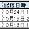 AKB48グループでSHOWROOMを一番上手く活用しているのは指原莉乃であるように見えること