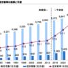じじぃの「歴史・思想_446_日本経済予言の書・デジタルチャイナショック」