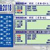 8月29日・水曜日&8月30日・木曜日 【モンスター大図鑑17:うみうし】