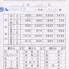 東武鉄道  補充特急券 3