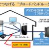 ルーターはインターネットにつなぐための機器 ~ブロードバンドルーターと無線LANルーター