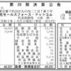 株式会社セールスフォース・ドットコム 第20期決算公告