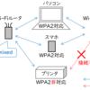 認証モードはできれば上位バージョンの only mode にせよ - 家庭用Wi-Fiルータの設定について考えてみた④