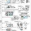 32日目:環境設備 今日の勉強ノート