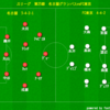 J1リーグ第25節 名古屋グランパスvsFC東京 レビュー