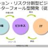 JaSST Tokai参加 その1 ビジネスとエンジニアは遠いよ問題