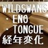 WILDSWANS(ワイルドスワンズ)ENO(イーノ)TONGUE(タング)ナチュラル経年変化