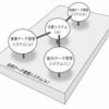 業務システムとマイクロサービス(2)