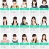 「Hello! Project 研修生発表会 2018 9月 〜もみじ〜」(東京)見どころは?