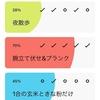 無料版でも便利な「Habit — Daily Tracker」アプリで習慣化をサポート