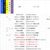 20160814(日)ハイパーあいどるフェス!! @大阪城野外音楽堂にPeach sugar snow出演!