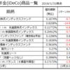 松井証券のiDeCoはおすすめできる?メリットとデメリットを徹底検証