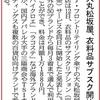 """ハイエンドブランド衣料品のサブスクリプション""""アナザーアドレス"""""""