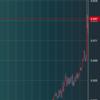 政策金利引上げ!【473日目 2021/6/24 運用実績】1,921,421円 累計スワップ