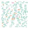 【R】保育園スレを形態素解析してトピックを眺める