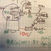SONY 4Kレコーダー BDZ-FBT4000