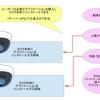 AXIS 周辺保護システム インストール方法