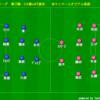 【FC東京】 J1リーグ第13節 vsセレッソ大阪 プレビュー