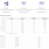 .NET Core App を Docker コンテナとして公開する
