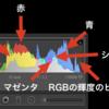 InstagramのフィルターをLightroomで再現してみた Part4 RGBヒストグラム
