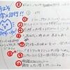キャリアコンサルタント実技試験:論述をきちんと書ききる!おすすめ練習法2つ