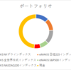 【祝】資産5000万円突破でFIRE達成までもう一歩
