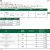 本日の株式トレード報告R2,05,19