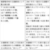 """(1950年6月の)朝鮮戦争型で奇襲される""""無防備""""日本 ──""""反・国防主義""""安倍を退陣させ、""""国防第一""""総理の民間起用を急げ"""