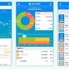 マイトレードは自分の株式投資を分析できるツール