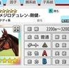 ダビマス 2020年個人的お世話になった種牡馬ランキング!!!