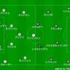 UCL16-17-E4-トッテナム.vs.レヴァークーゼン