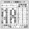 開幕カード発表。浦和の相手はFC東京。