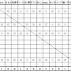 通信合戦リーグ戦コメントスペース2020.10