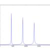 自己相関関数を使用した基本周波数の測定