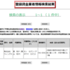 大阪市中央区のウィングスはヤミ金ではない正規のローン会社です。