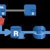 DMSを使って非暗号化RDS MySQLから暗号化Auroraに無停止で移行する