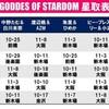 【STARDOM】GODDESS OF STARDAM 2020